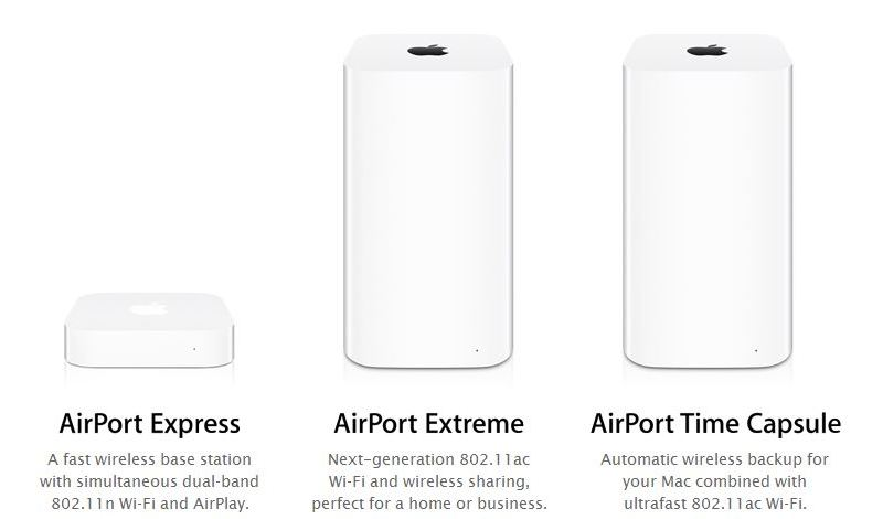 Apple AirPort Family