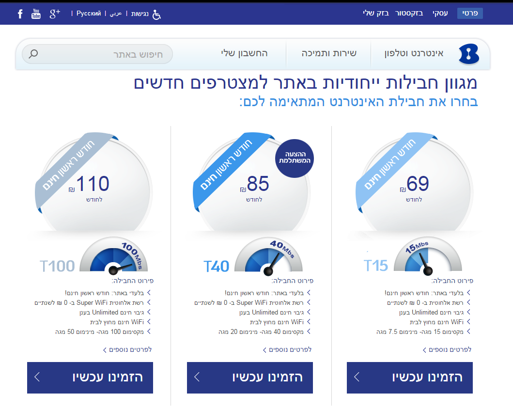Bezeq Minimum Speed (8/2014)
